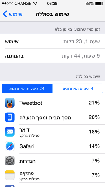 Ios8 battery usage